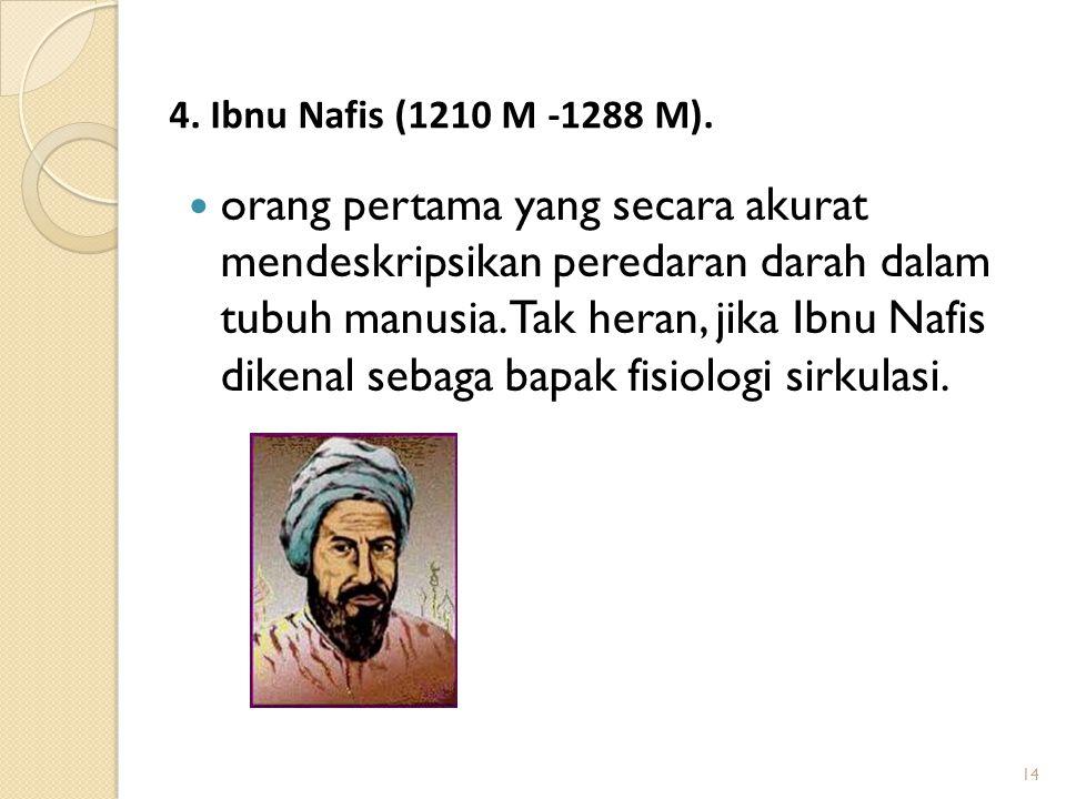 4. Ibnu Nafis (1210 M -1288 M).