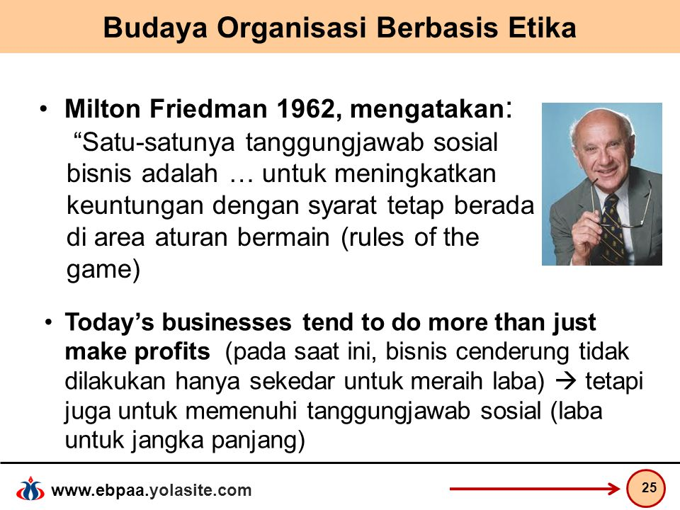 Budaya Organisasi Berbasis Etika