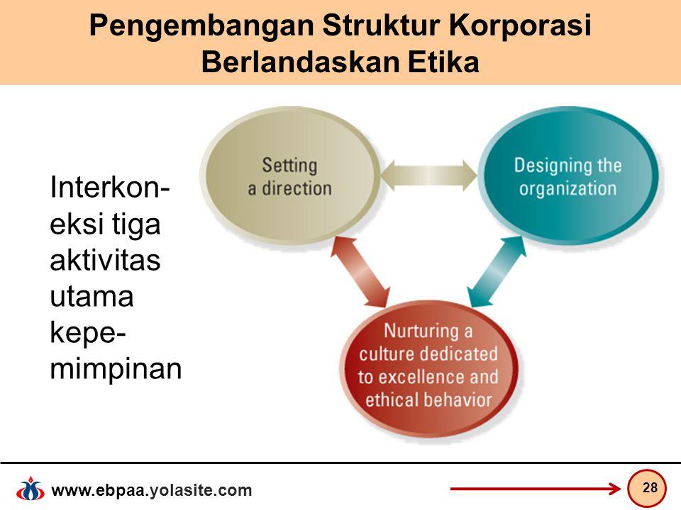 Pengembangan Struktur Korporasi Berlandaskan Etika