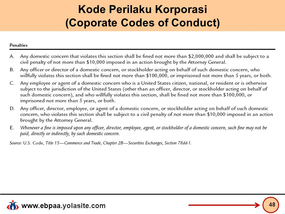 Kode Perilaku Korporasi (Coporate Codes of Conduct)