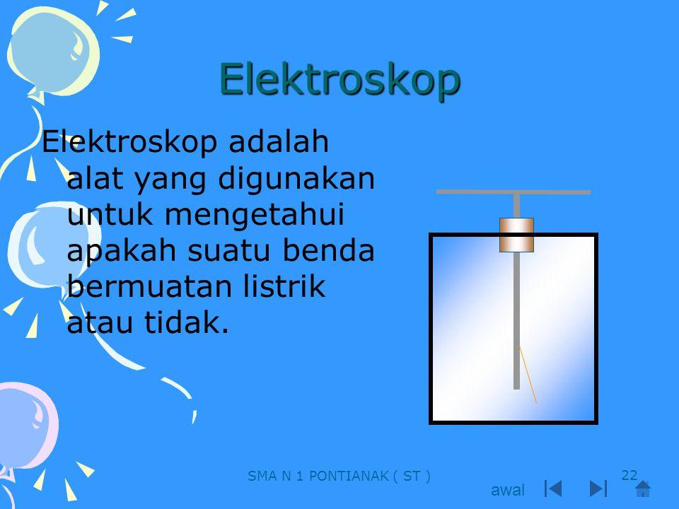Elektroskop Elektroskop adalah alat yang digunakan untuk mengetahui apakah suatu benda bermuatan listrik atau tidak.