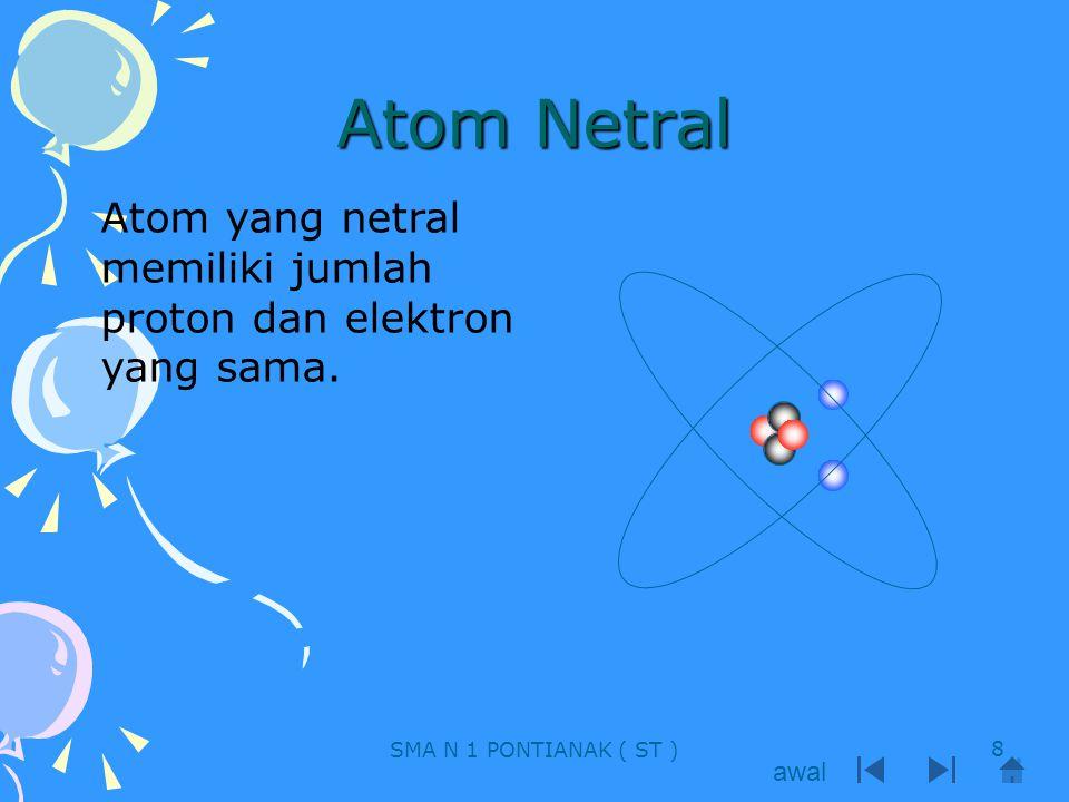 Atom Netral Atom yang netral memiliki jumlah proton dan elektron yang sama. SMA N 1 PONTIANAK ( ST )