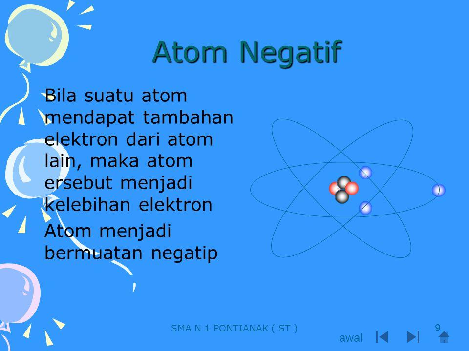Atom Negatif Bila suatu atom mendapat tambahan elektron dari atom lain, maka atom ersebut menjadi kelebihan elektron.