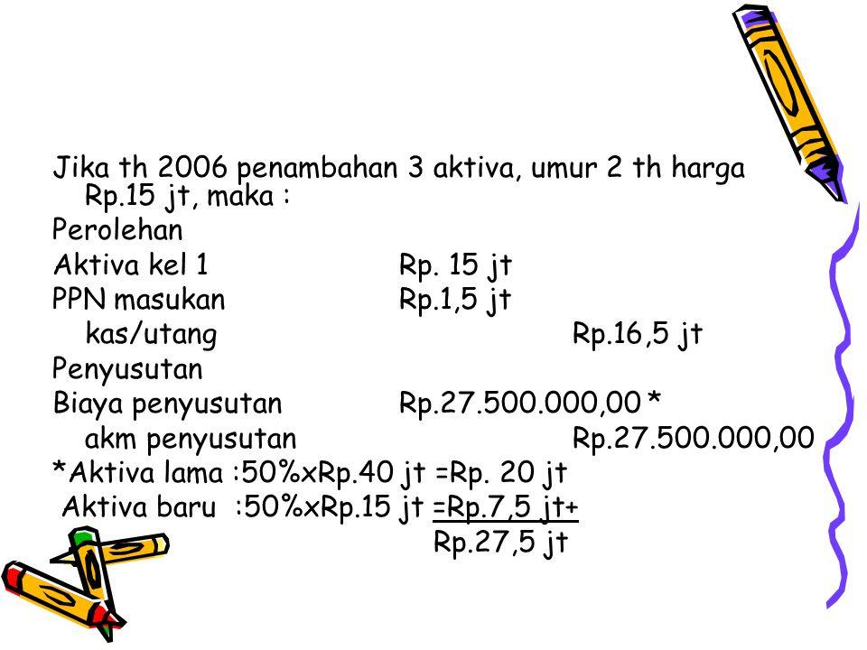 Jika th 2006 penambahan 3 aktiva, umur 2 th harga Rp.15 jt, maka :