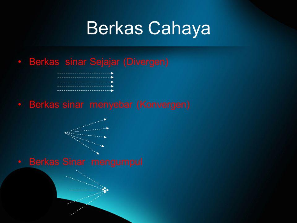 Berkas Cahaya Berkas sinar Sejajar (Divergen)