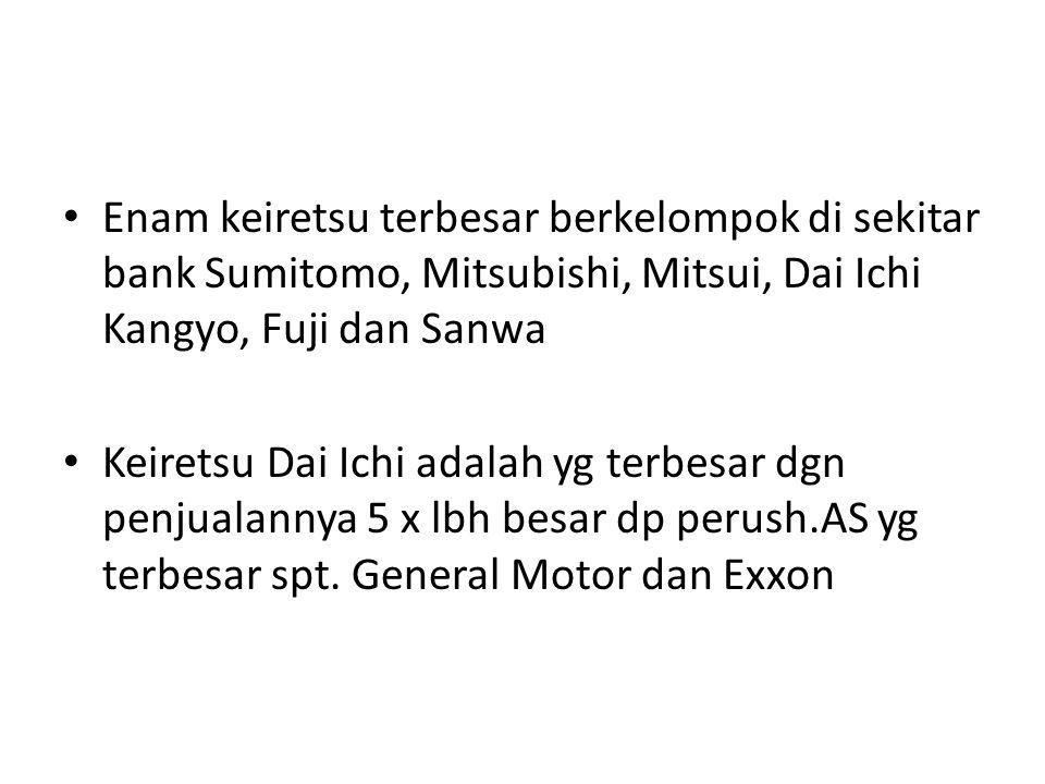 Enam keiretsu terbesar berkelompok di sekitar bank Sumitomo, Mitsubishi, Mitsui, Dai Ichi Kangyo, Fuji dan Sanwa