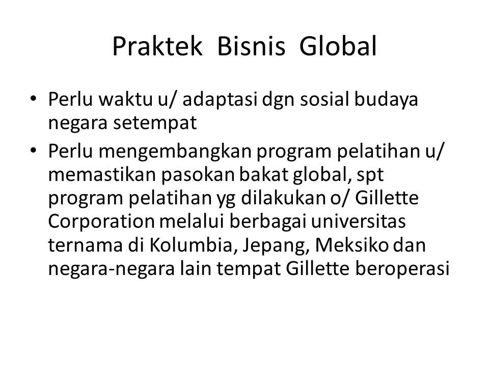 Praktek Bisnis Global Perlu waktu u/ adaptasi dgn sosial budaya negara setempat.