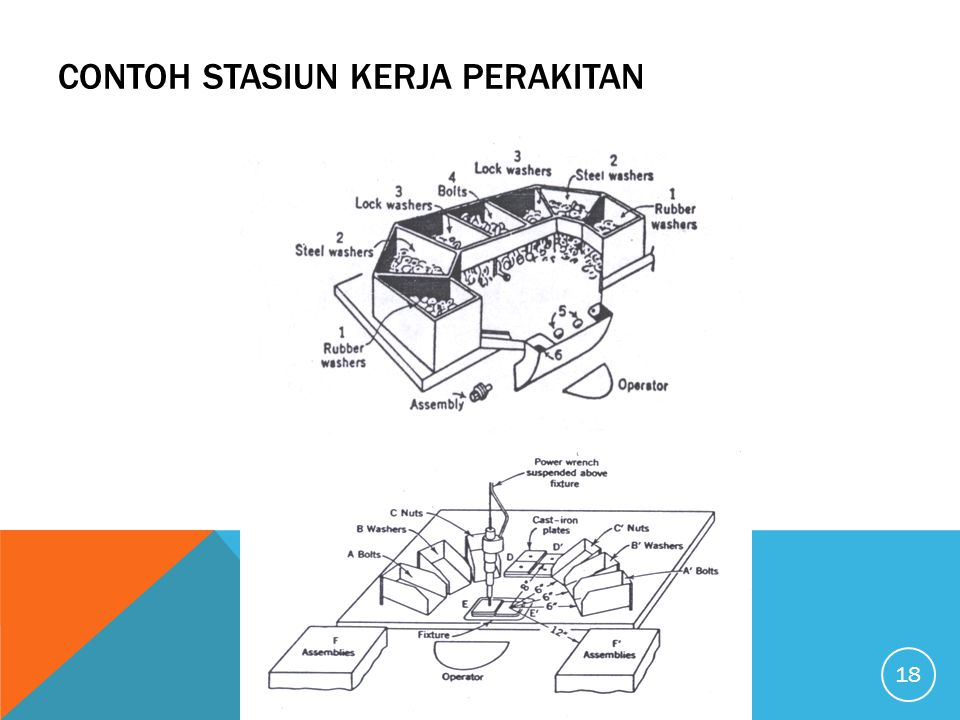 Contoh Stasiun Kerja Perakitan