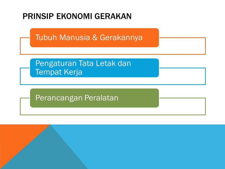 Prinsip Ekonomi Gerakan