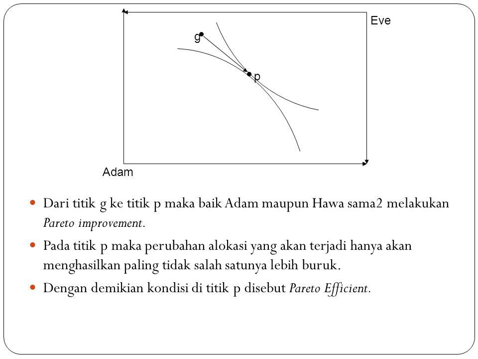 Dengan demikian kondisi di titik p disebut Pareto Efficient.