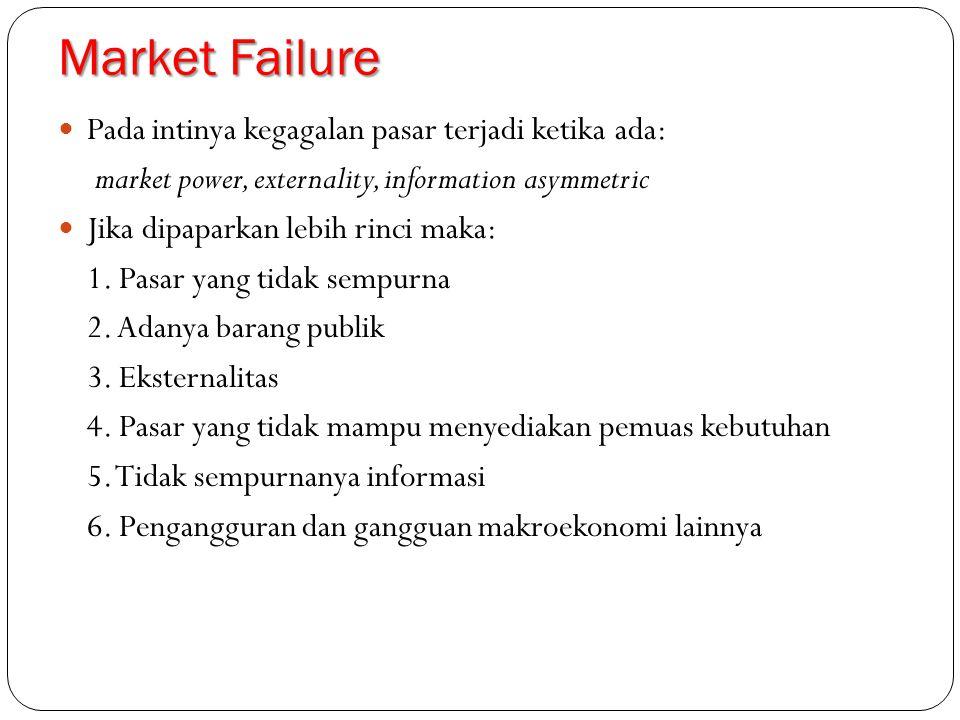 Market Failure Pada intinya kegagalan pasar terjadi ketika ada: