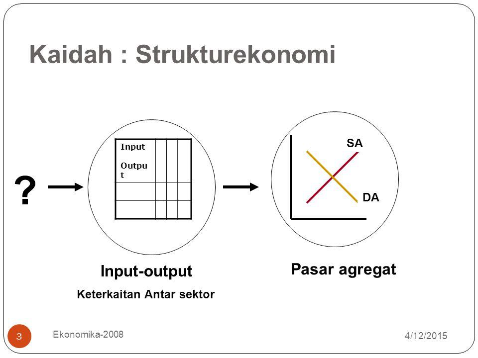 Kaidah : Strukturekonomi Pasar agregat Input-output SA DA