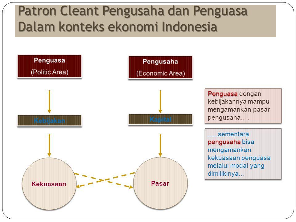 Patron Cleant Pengusaha dan Penguasa Dalam konteks ekonomi Indonesia