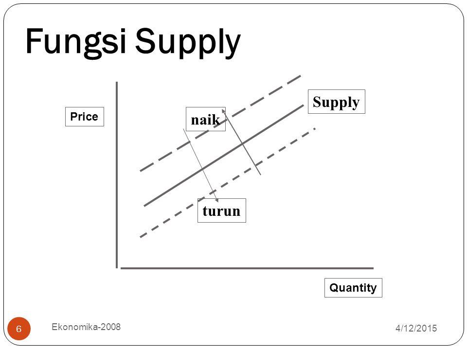 Fungsi Supply Supply naik turun Price Quantity Ekonomika-2008