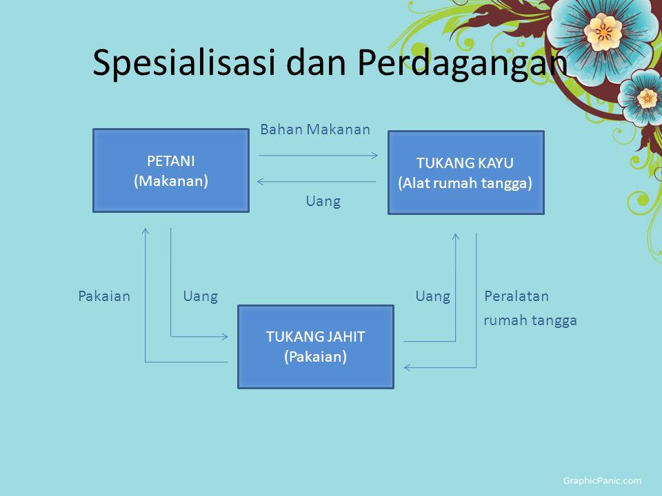 Spesialisasi dan Perdagangan