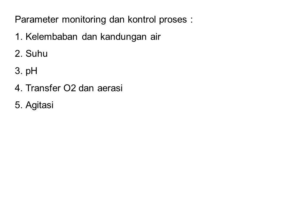 Parameter monitoring dan kontrol proses :