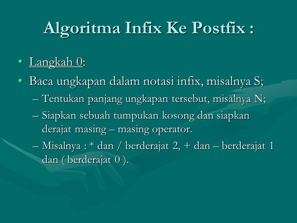 Algoritma Infix Ke Postfix :