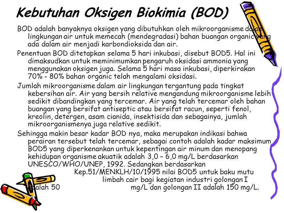 Kebutuhan Oksigen Biokimia (BOD)
