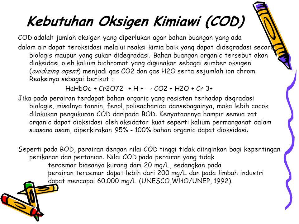 Kebutuhan Oksigen Kimiawi (COD)