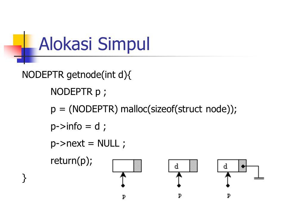 Alokasi Simpul NODEPTR getnode(int d){ NODEPTR p ;