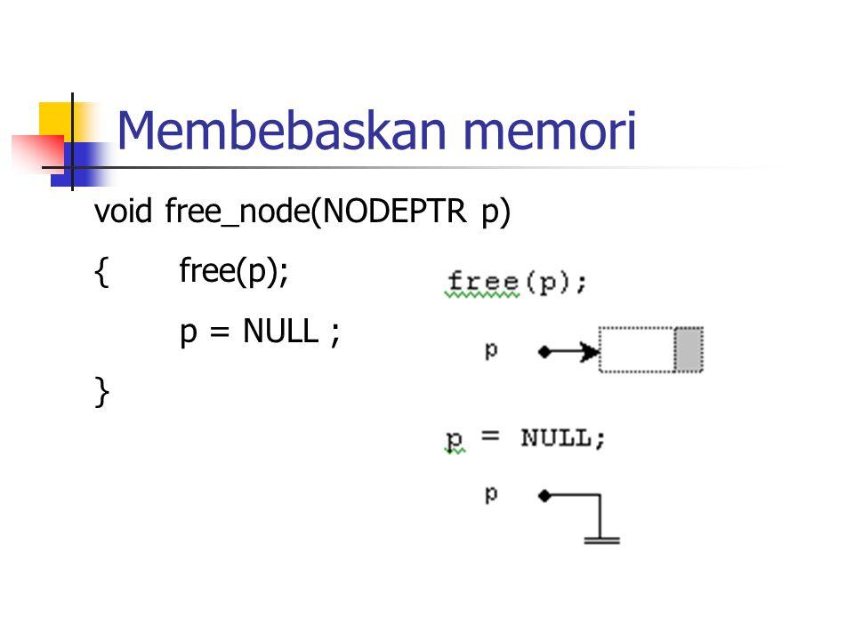 Membebaskan memori void free_node(NODEPTR p) { free(p); p = NULL ; }