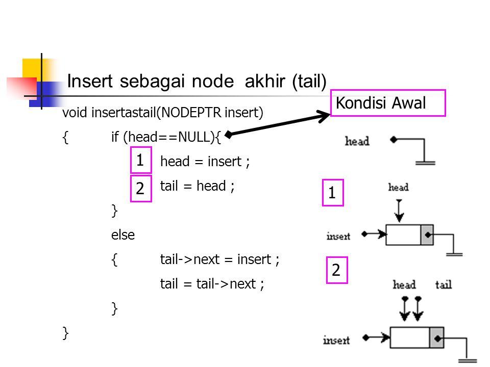 Insert sebagai node akhir (tail)