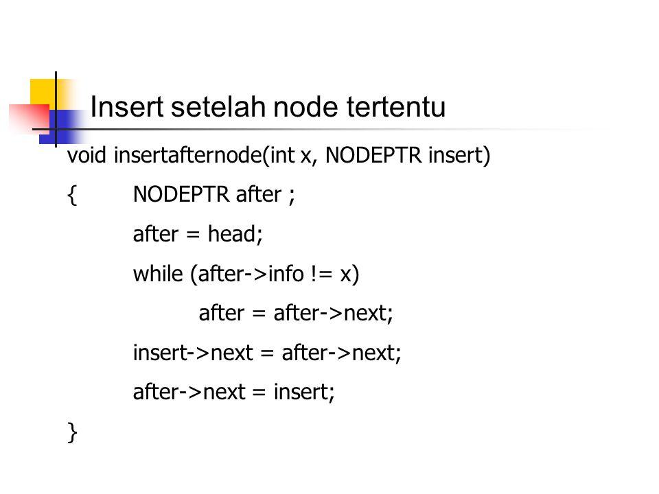 Insert setelah node tertentu