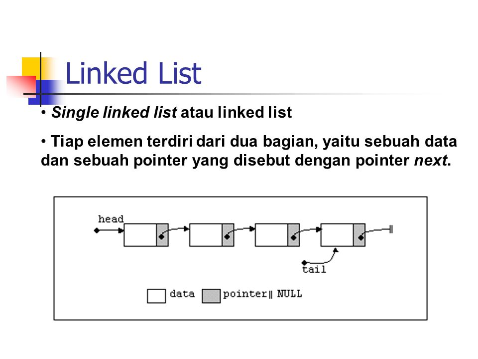 Linked List Single linked list atau linked list