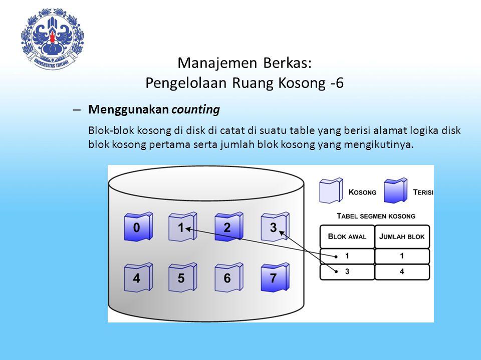 Manajemen Berkas: Pengelolaan Ruang Kosong -6