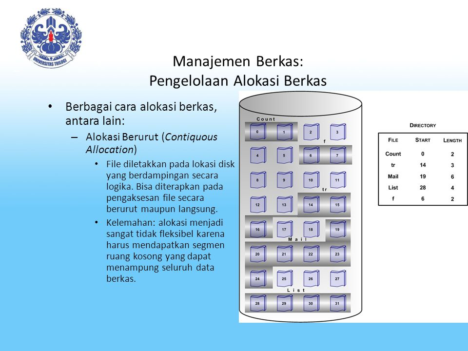 Manajemen Berkas: Pengelolaan Alokasi Berkas