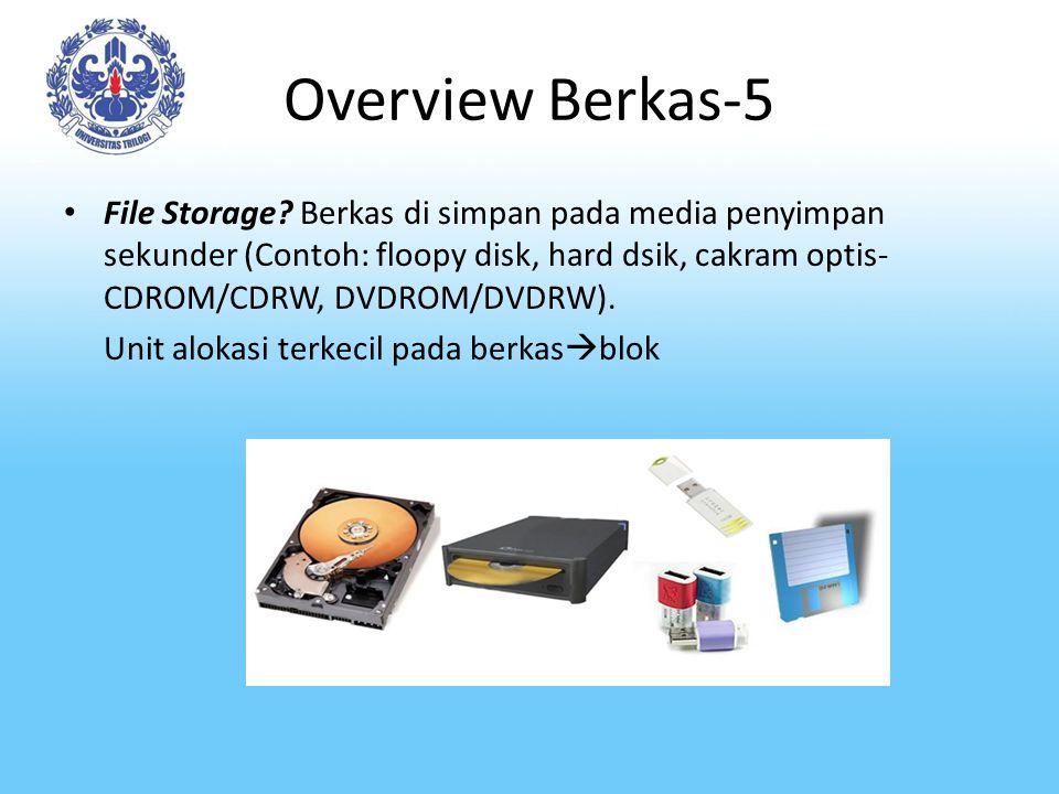 Overview Berkas-5