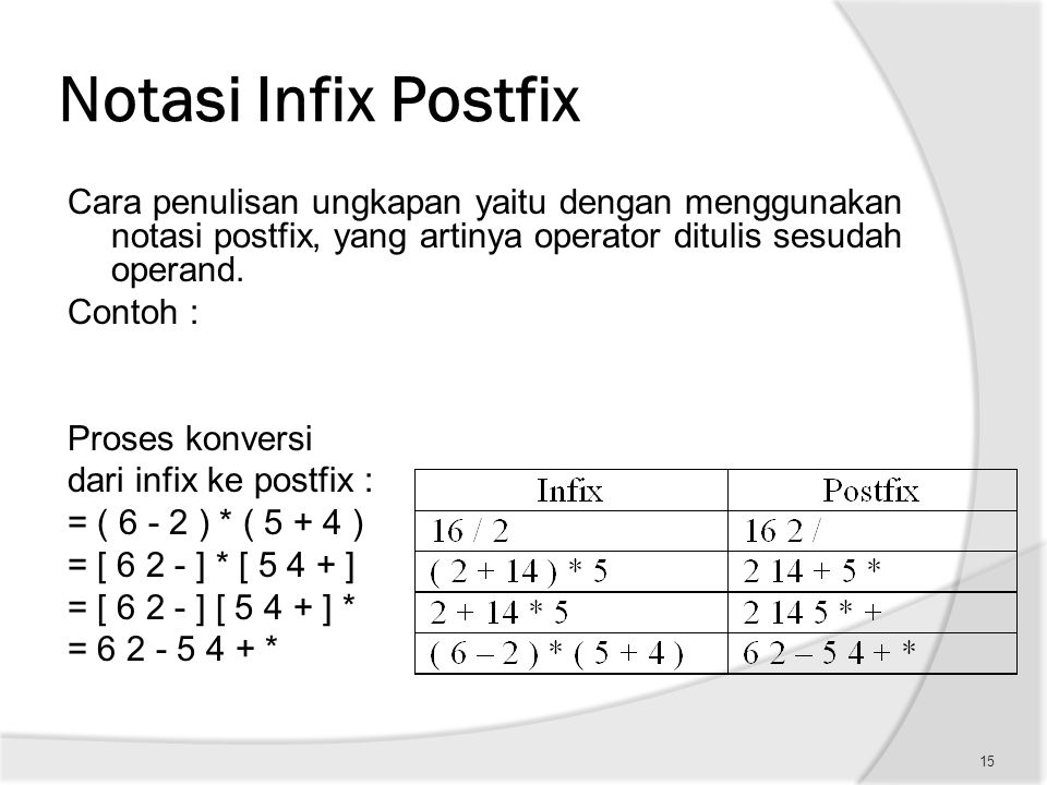 Notasi Infix Postfix Cara penulisan ungkapan yaitu dengan menggunakan notasi postfix, yang artinya operator ditulis sesudah operand.
