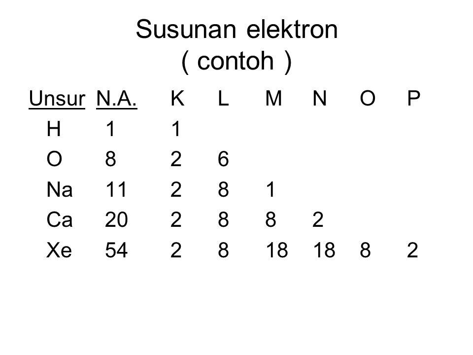 Susunan elektron ( contoh )