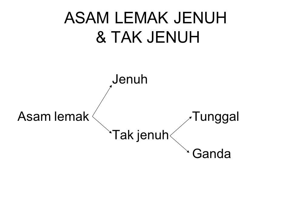 ASAM LEMAK JENUH & TAK JENUH
