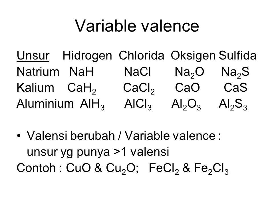 Variable valence Unsur Hidrogen Chlorida Oksigen Sulfida