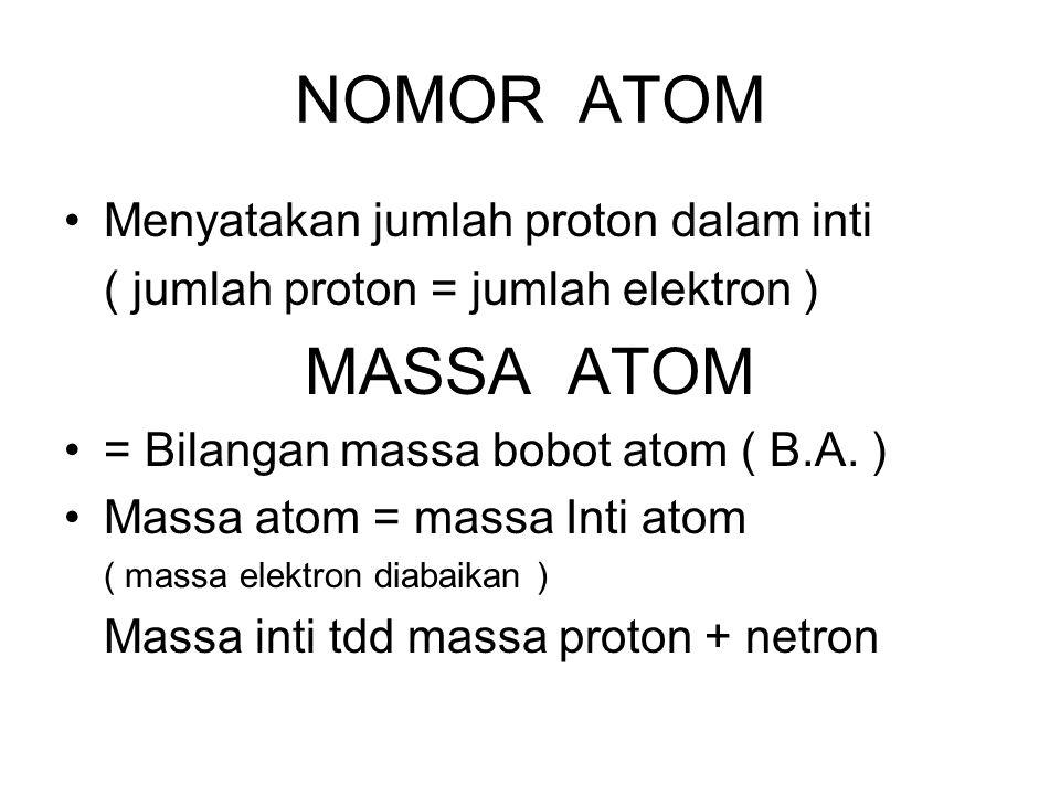 NOMOR ATOM MASSA ATOM Menyatakan jumlah proton dalam inti