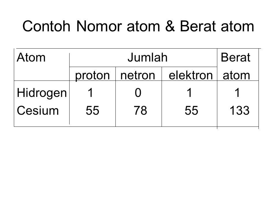 Contoh Nomor atom & Berat atom