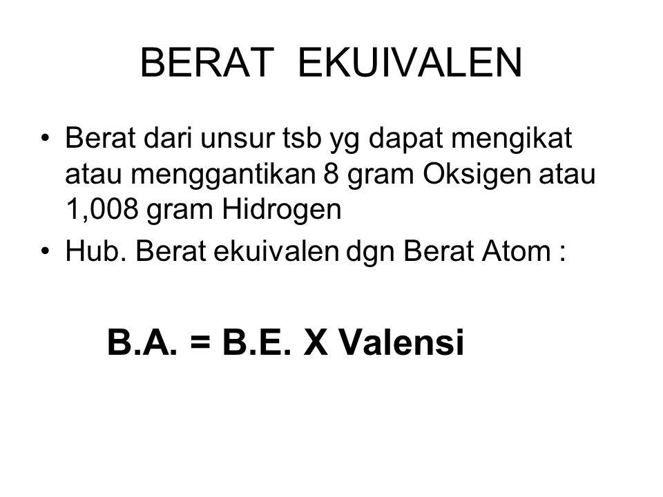 BERAT EKUIVALEN Berat dari unsur tsb yg dapat mengikat atau menggantikan 8 gram Oksigen atau 1,008 gram Hidrogen.