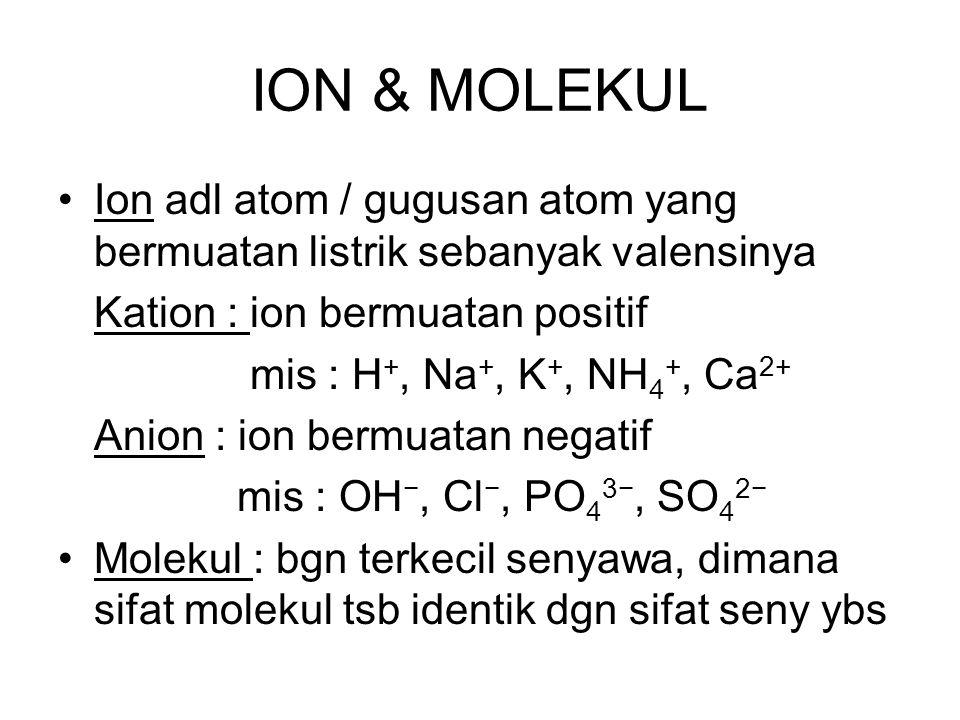 ION & MOLEKUL Ion adl atom / gugusan atom yang bermuatan listrik sebanyak valensinya. Kation : ion bermuatan positif.