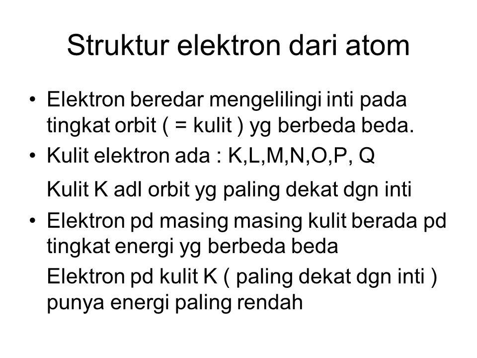 Struktur elektron dari atom