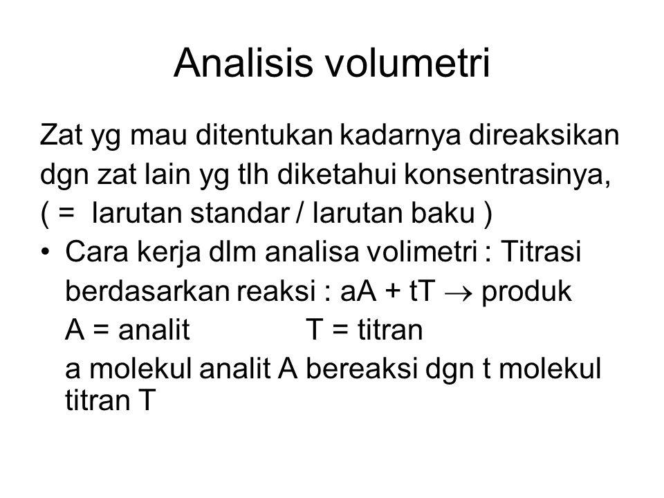Analisis volumetri Zat yg mau ditentukan kadarnya direaksikan