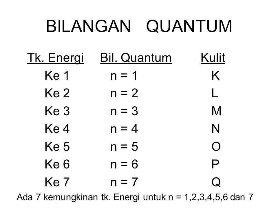 BILANGAN QUANTUM Tk. Energi Bil. Quantum Kulit Ke 1 n = 1 K