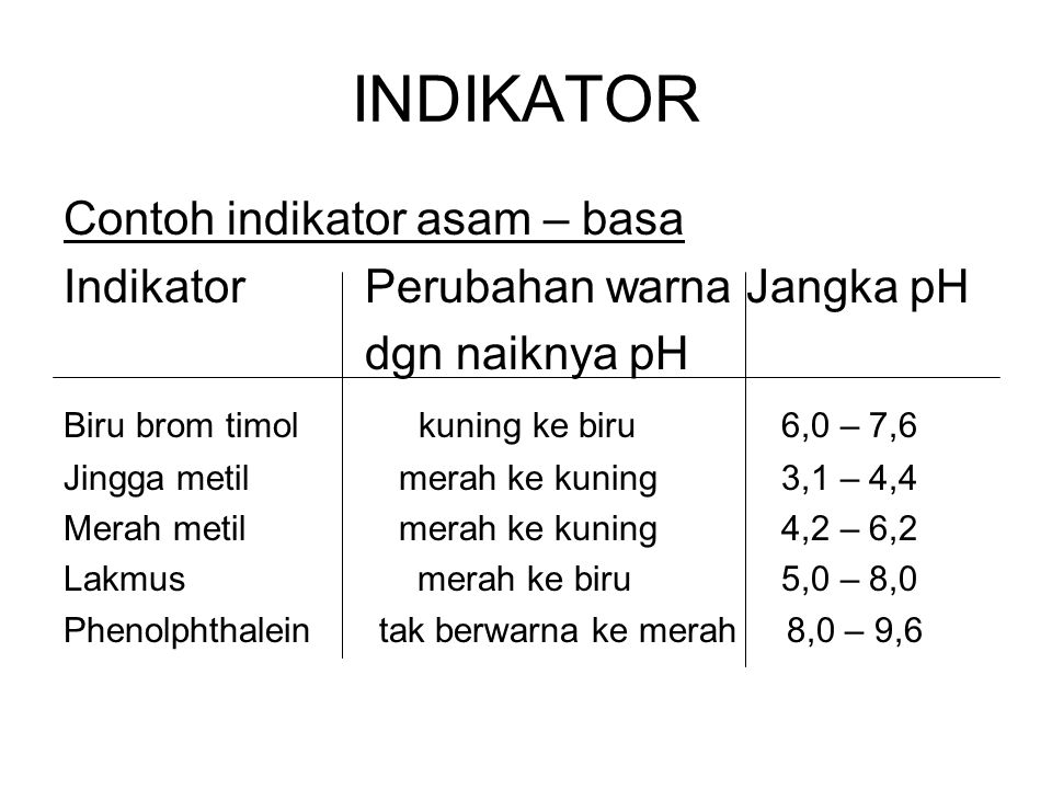 INDIKATOR Contoh indikator asam – basa