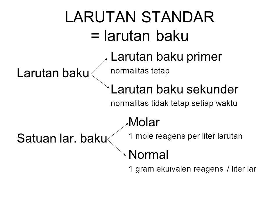 LARUTAN STANDAR = larutan baku
