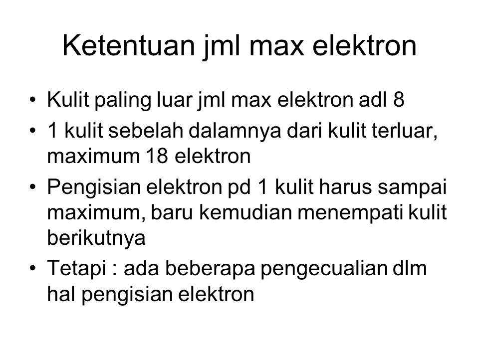 Ketentuan jml max elektron