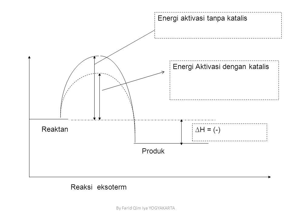 Standar kompetensi 3 memahami kinetika reaksi kesetimbangan kimia 10 by ccuart Image collections