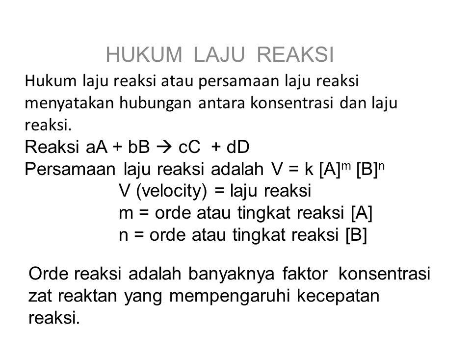 HUKUM LAJU REAKSI Hukum laju reaksi atau persamaan laju reaksi menyatakan hubungan antara konsentrasi dan laju reaksi.