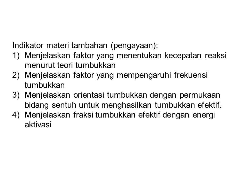 Indikator materi tambahan (pengayaan):