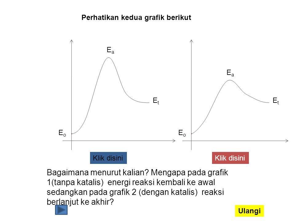 Standar kompetensi 3 memahami kinetika reaksi kesetimbangan kimia sedangkan pada grafik 2 dengan katalis reaksi berlanjut ke akhir ccuart Image collections
