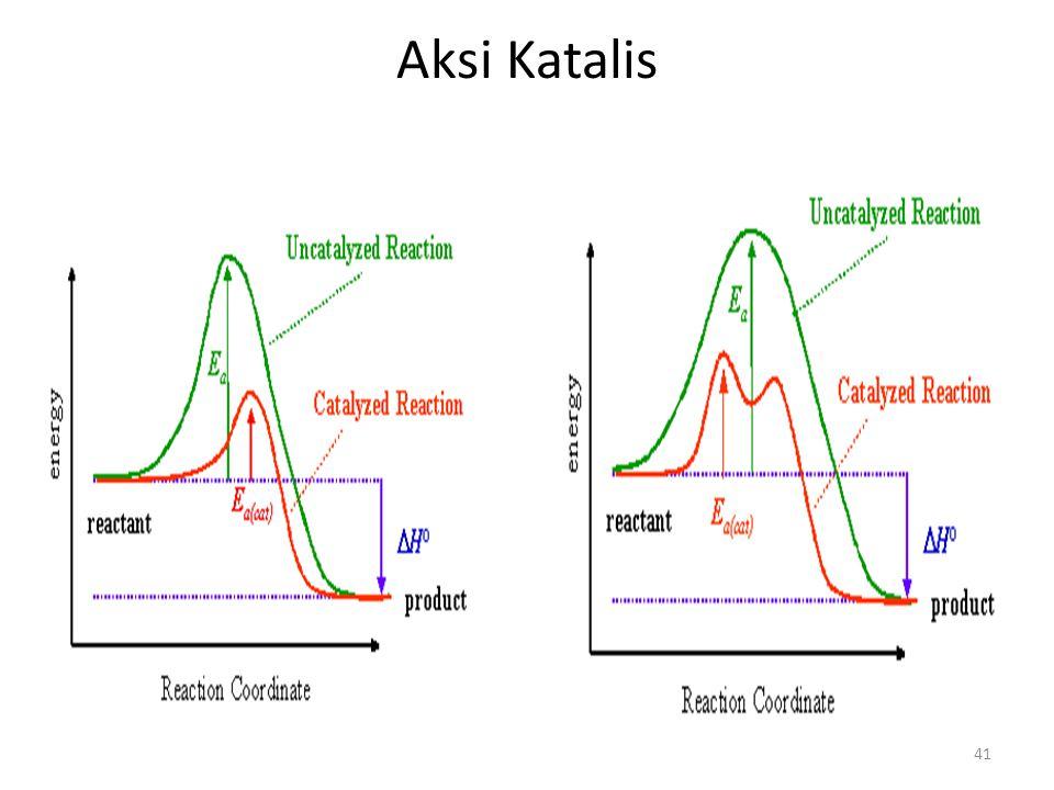 Standar kompetensi 3 memahami kinetika reaksi kesetimbangan kimia 41 aksi katalis ccuart Image collections